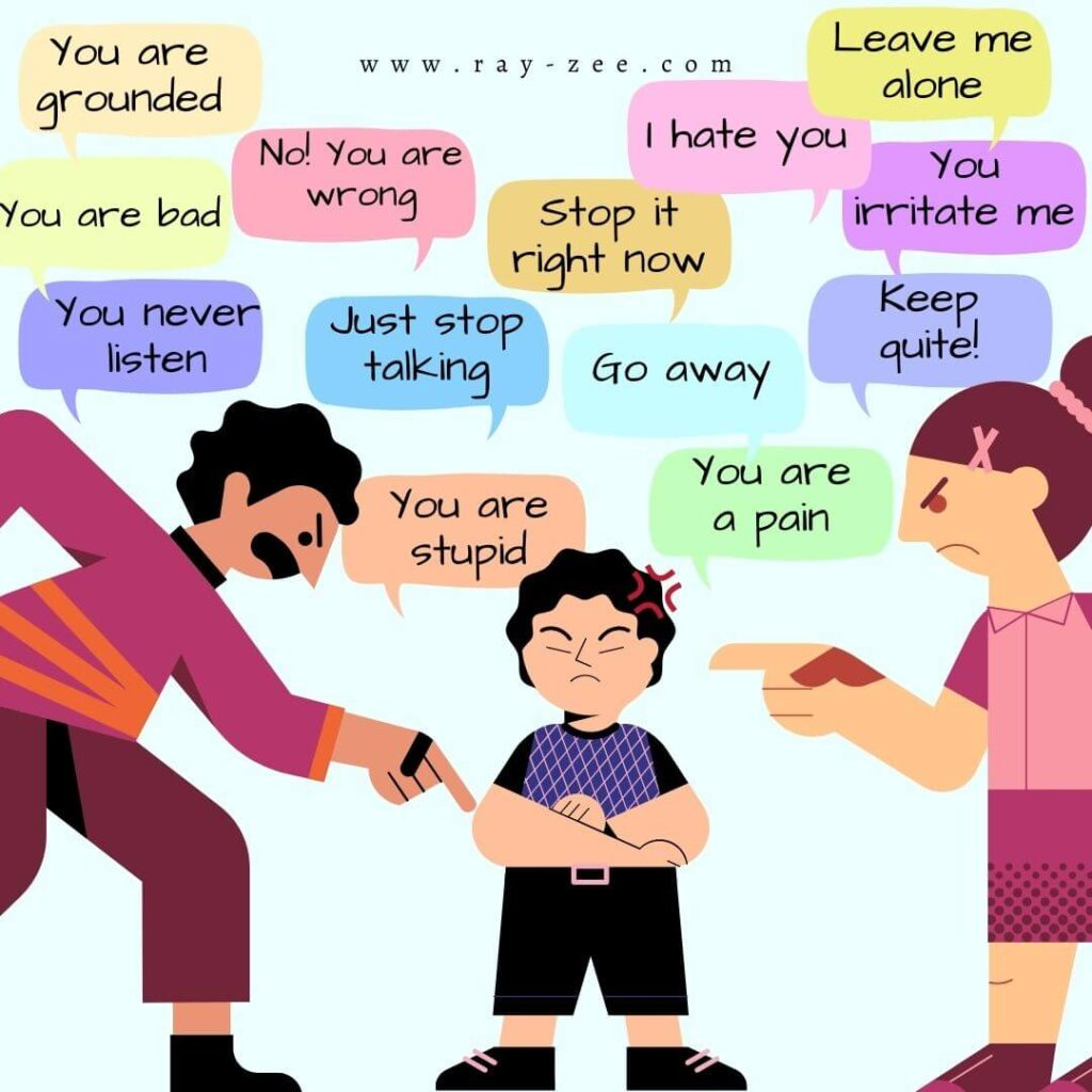 teaching respect to disrespectful children